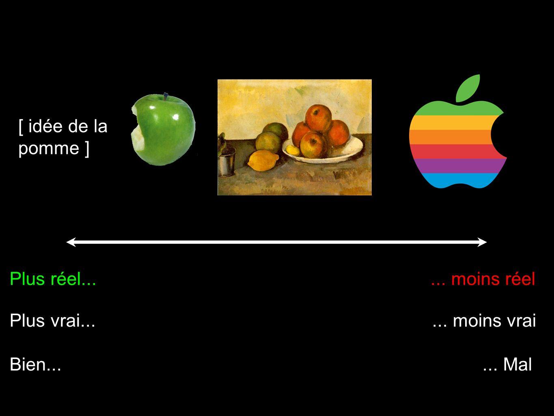 [ idée de la pomme ] Plus réel... ... moins réel Plus vrai... ... moins vrai Bien... ... Mal